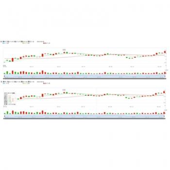 股票K线图插件,股票K线demo,html