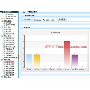 绩效考核评估系统源码 大型绩效考核系统源码 HR系统 CRM Asp.net