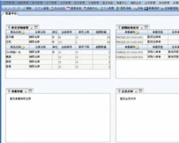 大型ERP源码 分销系统源码 多级分销DRP系统源码 ASP.NET B/S